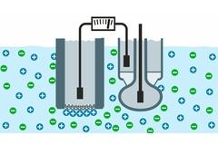 Princíp iónovo selektívneho merania dusičnanov a amoniakálneho dusíku